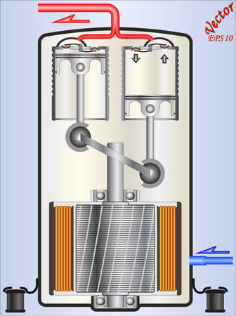 refrigerant: Freon Compressor Illustration