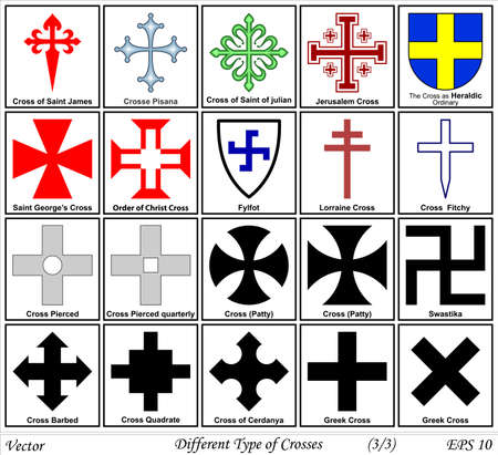 different types: Different Types of Crosses and Their Meanings Illustration