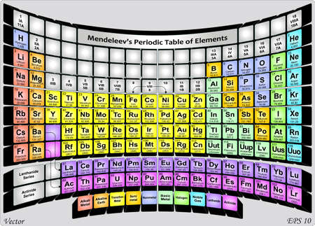 periodic: Periodic Table of the Elements