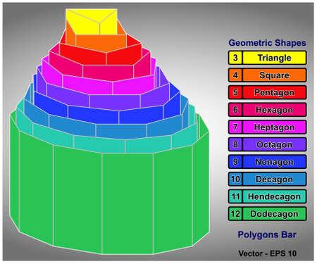 heptagon: Geometric Shapes - Polygons Bar