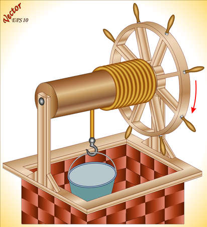 axle: Wheel Axle Quackenbos Illustration