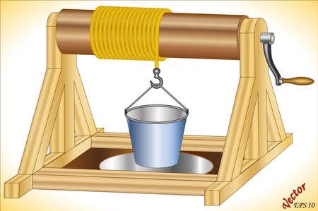 axle: Wheel and axle Illustration