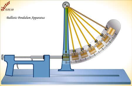 pawl: Ballistic Pendulum Apparatus