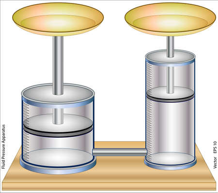 brass rod: Fluid Pressure Apparatus Illustration