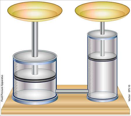 Fluid Pressure Apparatus Illustration