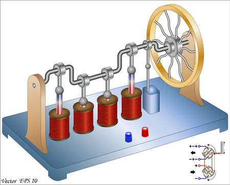 copper magnet: Electromagnetic Engine Illustration