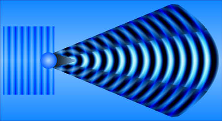 diffraction: Refraction and Diffraction