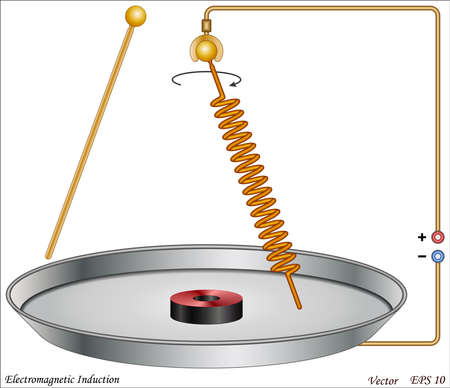 electromagnetism: Electromagnetic Induction