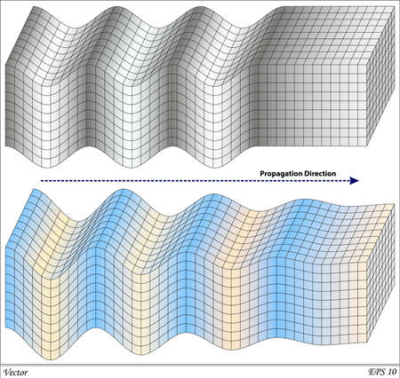 oscillation: La propagaci�n de las ondas (olas s�smicas) Vectores