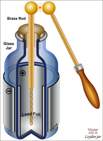 brass rod: Leyden jar Illustration
