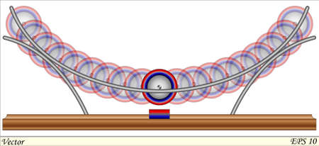 gravitational field: Mechanical conservation of energy. Magnetic flywheel (continuous work)