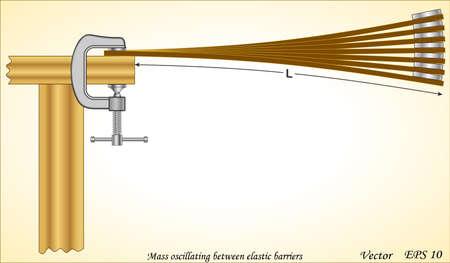 elastic: Mass oscillating between elastic barriers
