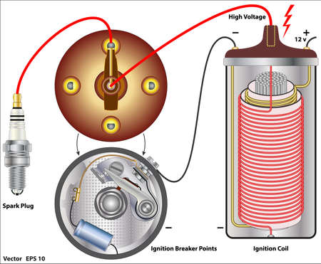 bobina: Automóvil Sistemas de encendido Vectores