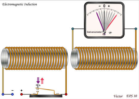 electromagnetic: Electromagnetic Induction