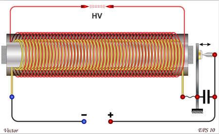 bobina: Ruhmkorff bobina de inducción (Esquema) Vectores
