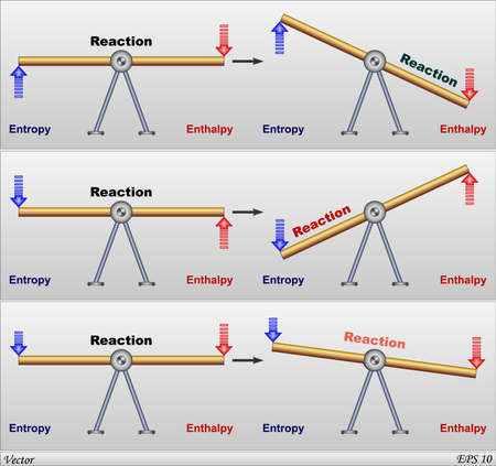footing: Enthalpy