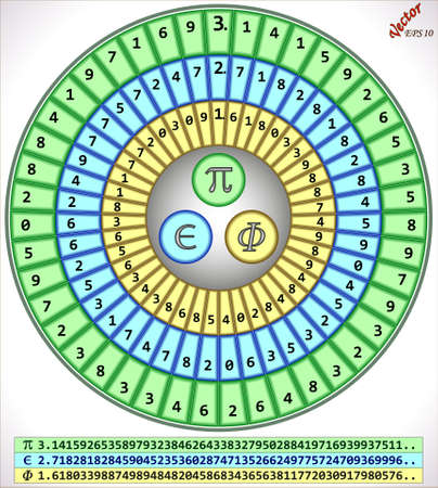 distributed: pi-e-phi- Circle