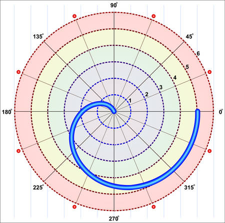 circling: Regular Poly spiral (Geometry) Illustration