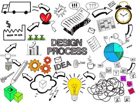 product development: Design process business doodle