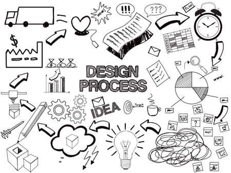 """""""Proceso de diseño"""" doodle de negocio Foto de archivo"""