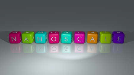 Nanoscale combined by dice letters and color crossing for the related meanings of the concept
