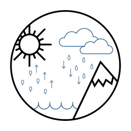 366 Evaporation Precipitation Stock Vector Illustration And Royalty