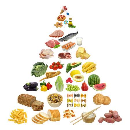 piramide alimenticia: Pir�mide de la alimentaci�n aisladas en blanco  Foto de archivo