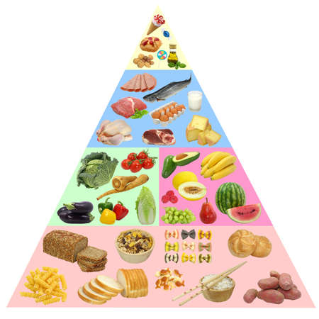food and beverages: Food pyramid Stock Photo
