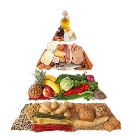 Food pyramid isolated on white background Stock Photo