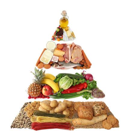 piramide nutricional: Pirámide alimentaria aisladas sobre fondo blanco