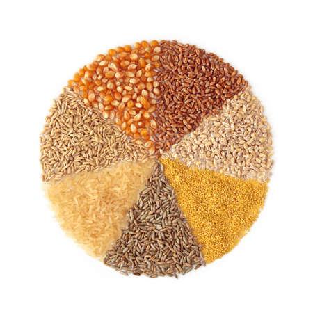 Cereales - maíz, trigo, cebada, mijo, centeno, arroz y avena