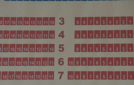 symbol of numbers to measure and display quantities or values