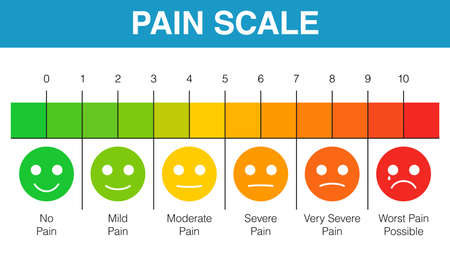 pain scale: Pain scale 0 to 10 is a useful method of assessing. Vector illustration medical chart design