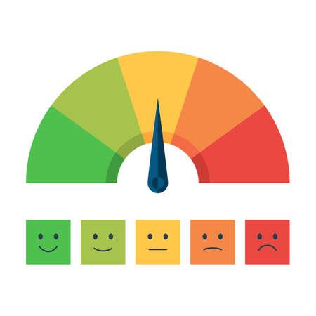 compteur de vitesse: échelle de couleur avec la flèche du rouge au vert et l'échelle des émotions. L'icône de l'appareil de mesure: signe tachymètre, tachymètre, indicateurs. Vector illustration dans le style plat isolé sur fond blanc
