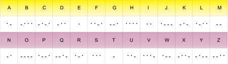 morse: Mores alphabet
