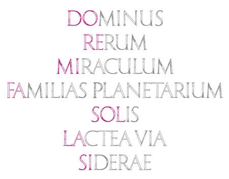 re design: Music. The sacred meaning of musical notes. DO - God, RE - Matter, MI - Miracle, FA - Solar System, SOL - Sun, LA - Milky way, SI - Heaven. Roman Classic Alphabet. Stock Photo