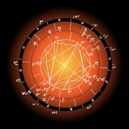 Horoscope natal chart, astrological celestial map, cosmogram, vitasphere, radix. yellow orange white black color. Hand drawn calligraphy. Vector illustration