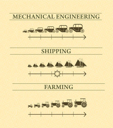 heavy industry: Vintage infographics of heavy industry and Navy