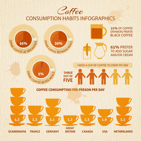 Coffee infographic with sample data Illustration