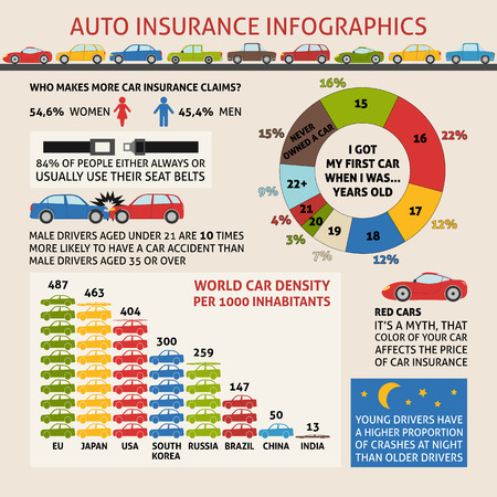 Car insurance infographics with sample data - information, charts, icons