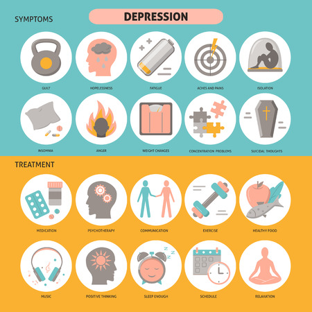 Depression symptoms and treatment icons set in flat style Stock Illustratie