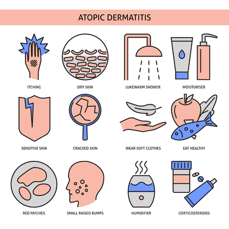 Atopic dermatitis icon set in line style  イラスト・ベクター素材
