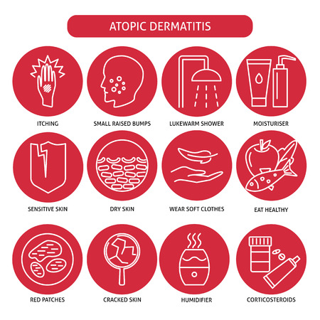 Eczema symptoms and treatment icon set in line style