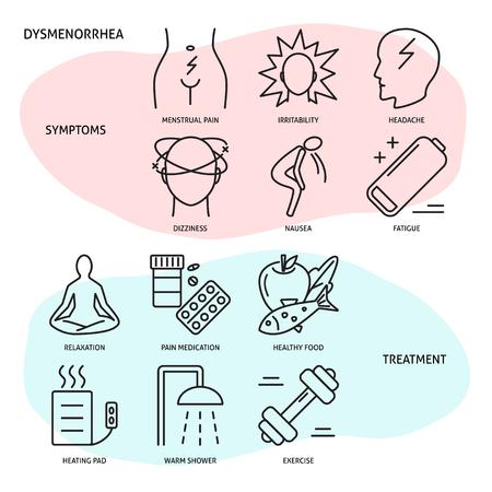 Colección de iconos de dolor menstrual en estilo de línea. Síntomas de dismenorrea y conjunto de símbolos de terapia. Ilustración de vector médico.