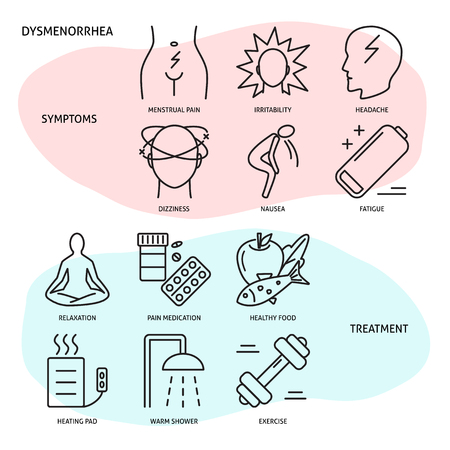 Menstrual pain icon collection in line style. Dysmenorrhea symptoms and therapy symbols set. Medical vector illustration.