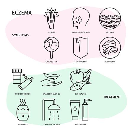 Icône de concept d'eczéma définie dans le style de ligne. Symptômes d'allergie cutanée et collection de symboles de traitement. Illustration vectorielle médicale.
