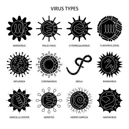 Human virus types icon set in flat style