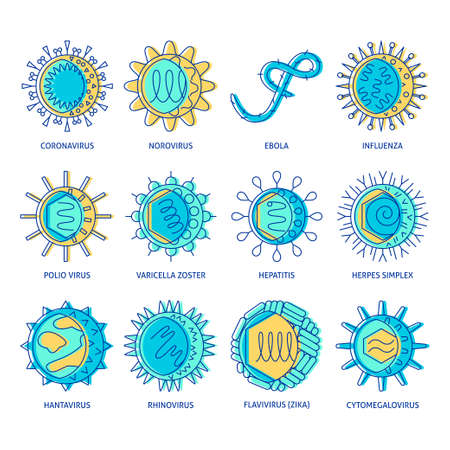 Human virus types icon set in colored line style Vecteurs
