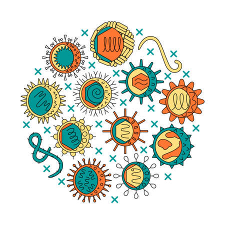 Human virus types round concept banner in line style. Microbiology poster with infection cells symbols collection. Vector illustration. Vecteurs