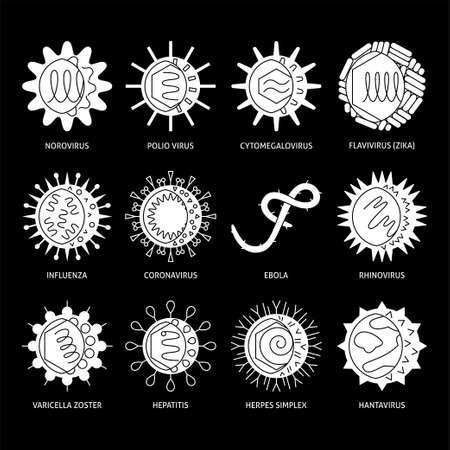 Virus types icon set. Human disease pathogen silhouette symbols collection. Vector illustration. Vecteurs
